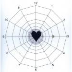 Test entrenar visión excéntrica KI - Recoletos Vision